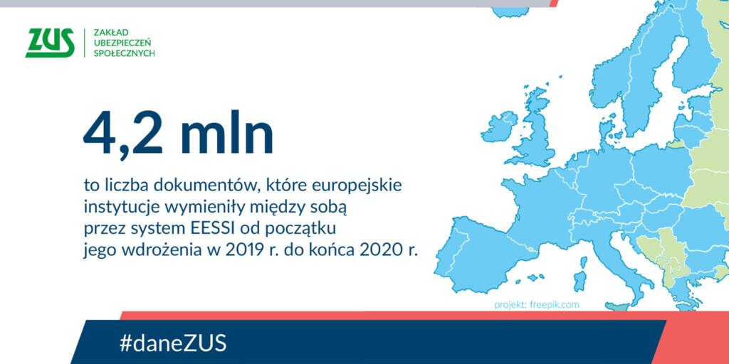 Grafika z ZUS dotycząca europejskiego systemu elektronicznej wymiany danych EESSI
