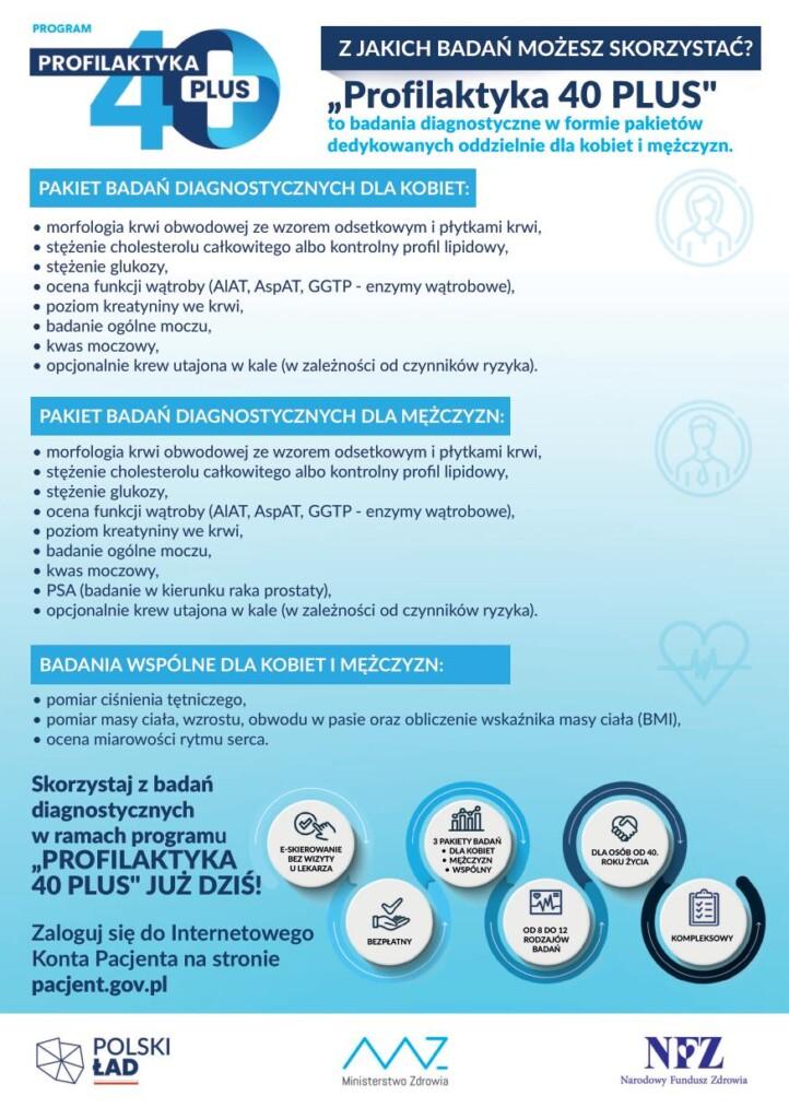 Plakat promocyjny programu Profilaktyka 40 PLUS.